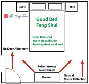 Feng Shui For Money and Wealth The Ultimate Guide